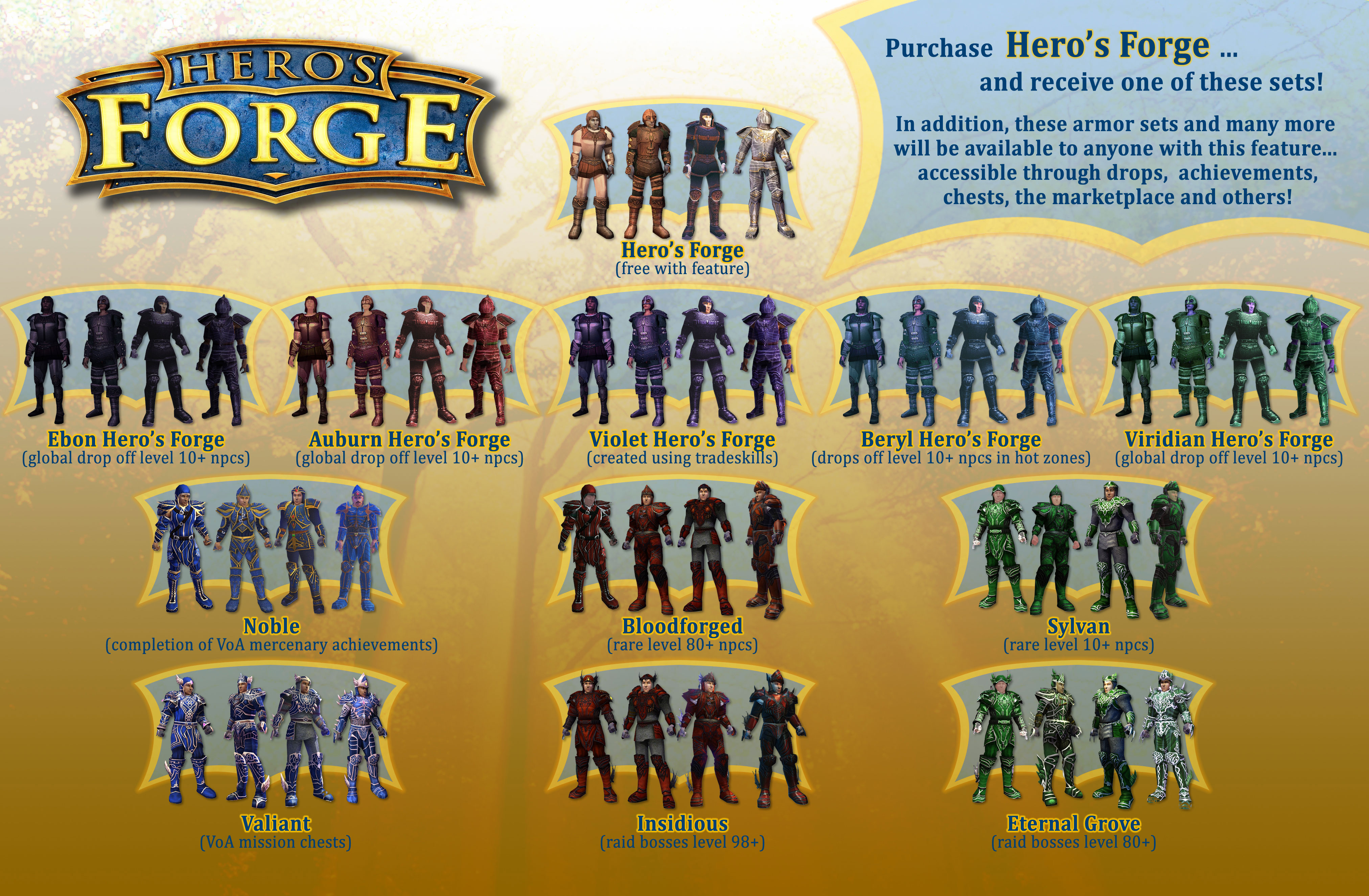Questions about Hero's Forge Answered | EverQuest
